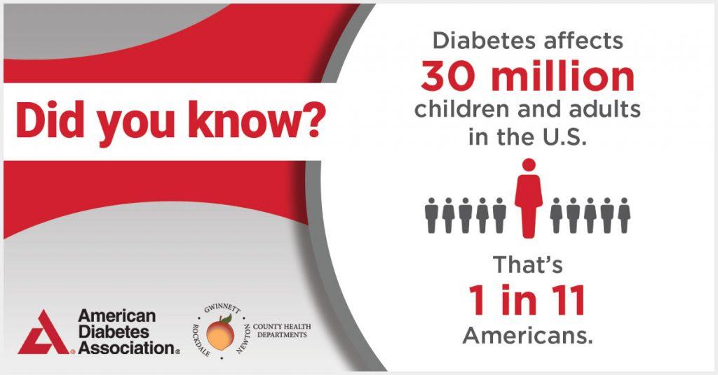 La diabetes afecta a 30 millones de niños y adultos en los EE. UU. Eso es 1 de cada 11 estadounidenses.