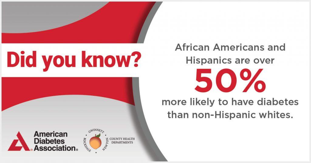 Los afroamericanos y los hispanos tienen un 50% más de probabilidades de tener diabetes que los blancos no hispanos.