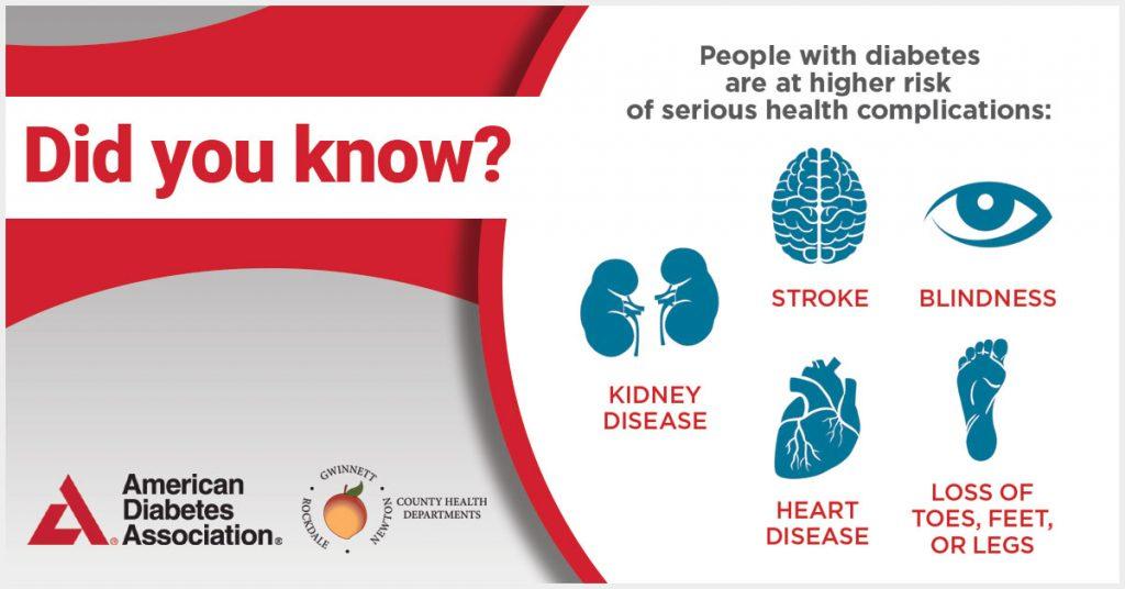 Las personas con diabetes corren un mayor riesgo de sufrir complicaciones de salud graves como enfermedad renal, accidente cerebrovascular, ceguera, enfermedad cardíaca y pérdida de dedos, pies o piernas.