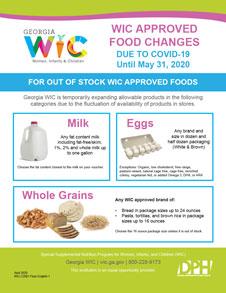 31 년 2020 월 XNUMX 일까지 WIC 승인 식품 변경
