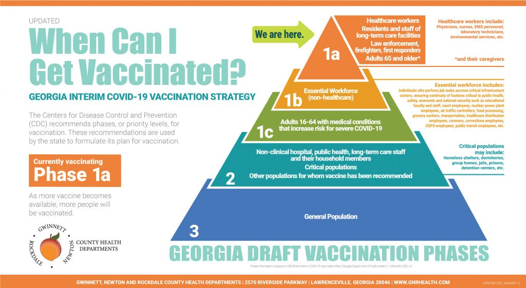 When can I get vaccinated infographic
