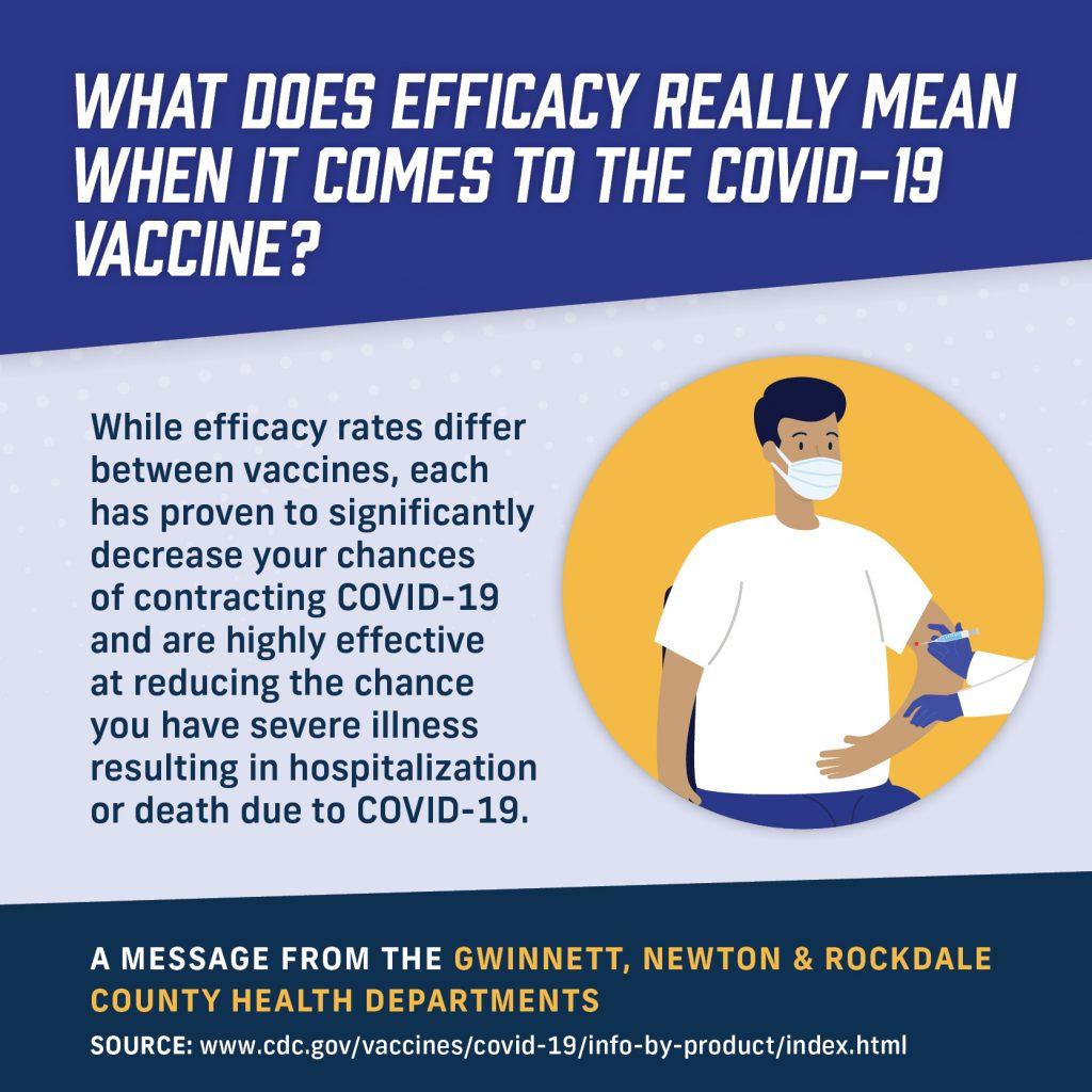 Si bien las tasas de eficacia difieren entre las vacunas, se ha demostrado que cada una disminuye significativamente sus posibilidades de contraer COVID-19 y es muy eficaz para reducir la posibilidad de que tenga una enfermedad grave que resulte en hospitalización o muerte debido a COVID-19.